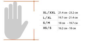 Powerlet-Glove-Size-Chart1